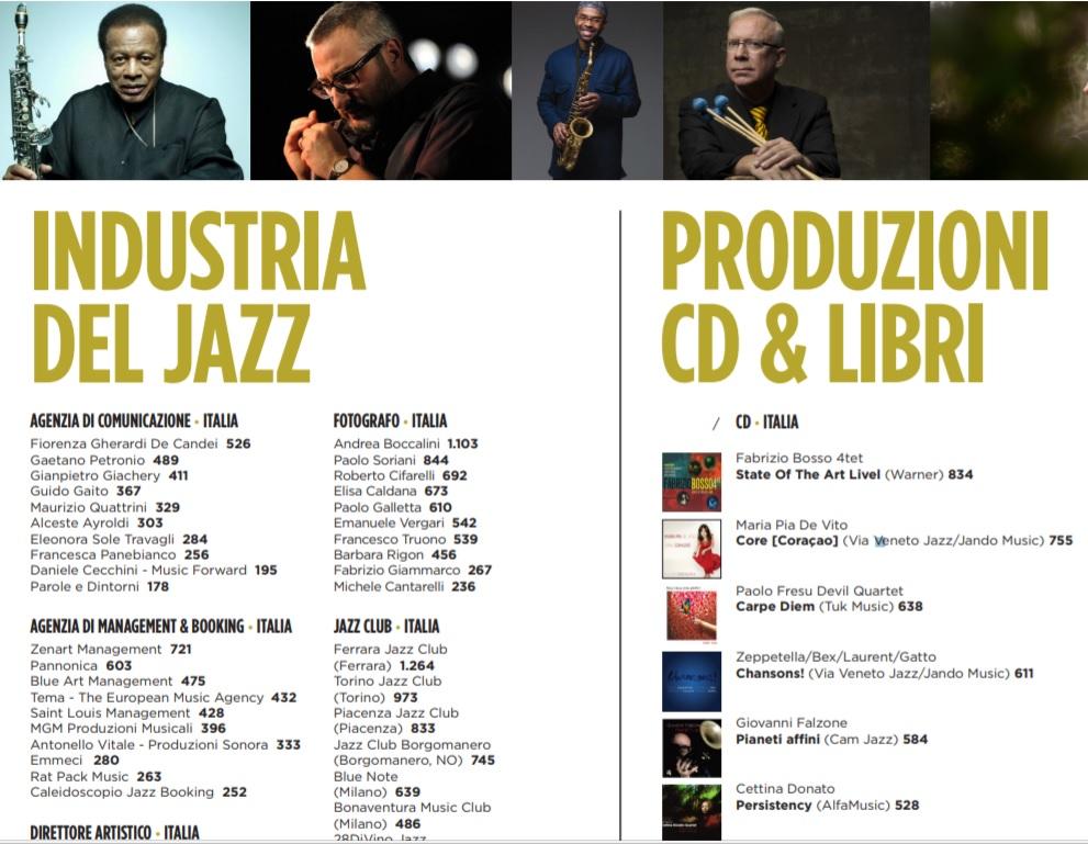 Jazzit Awards: Fiorenza Gherardi De Candei prima in classifica